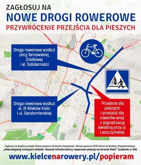 Projekt: nowe drogi rowerowe
